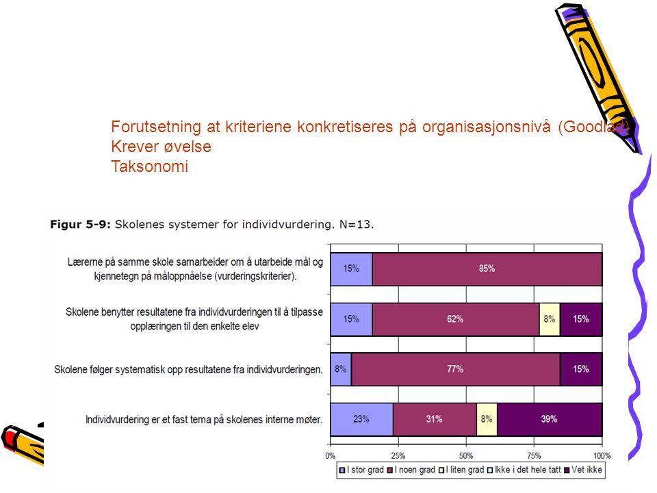 Forutsetning at kriteriene konkretiseres på organisasjonsnivå (Goodlad)