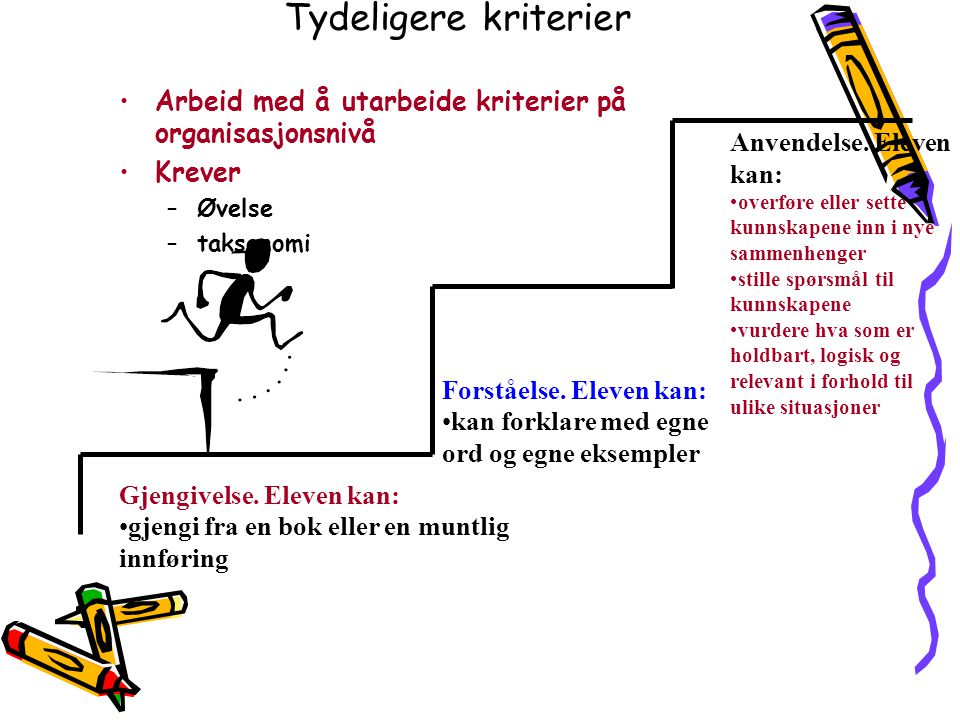Tydeligere kriterier Arbeid med å utarbeide kriterier på organisasjonsnivå. Krever. Øvelse. taksonomi.