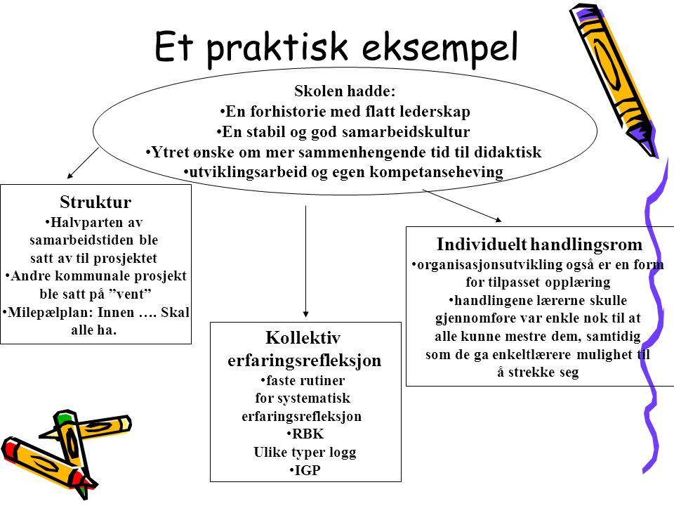 Et praktisk eksempel Struktur Individuelt handlingsrom Kollektiv