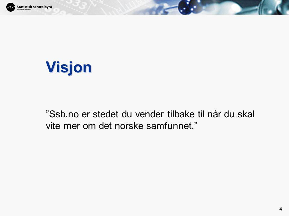 Visjon Ssb.no er stedet du vender tilbake til når du skal vite mer om det norske samfunnet.