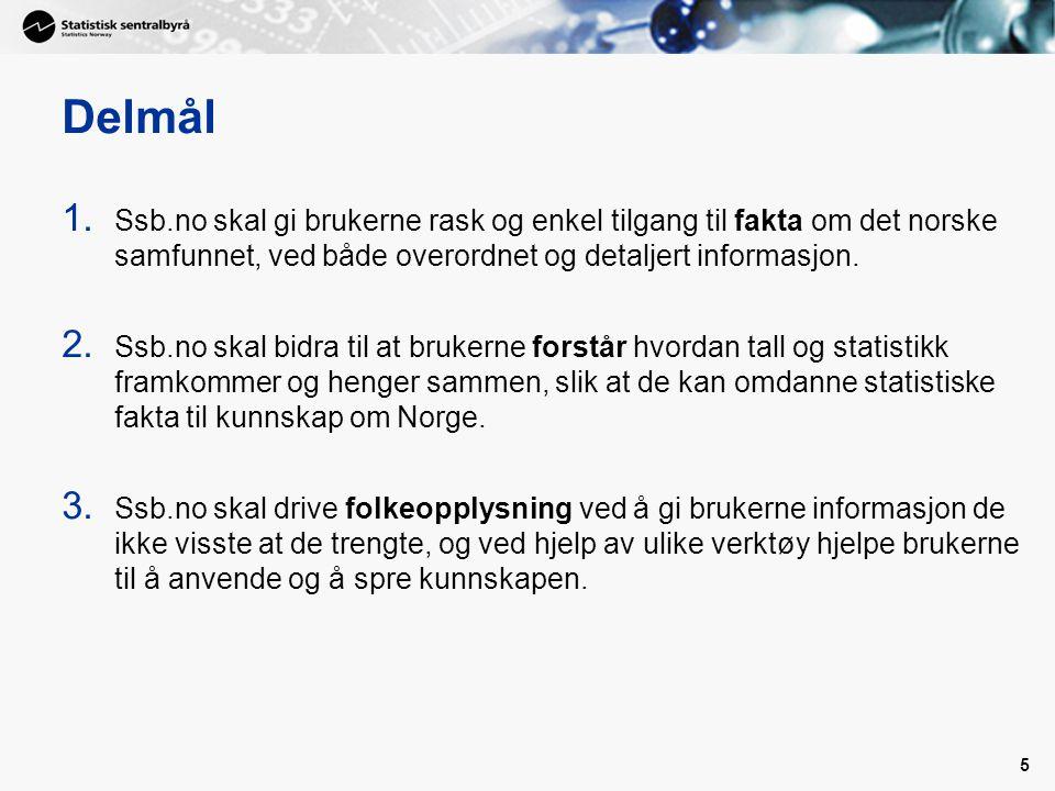 Delmål Ssb.no skal gi brukerne rask og enkel tilgang til fakta om det norske samfunnet, ved både overordnet og detaljert informasjon.