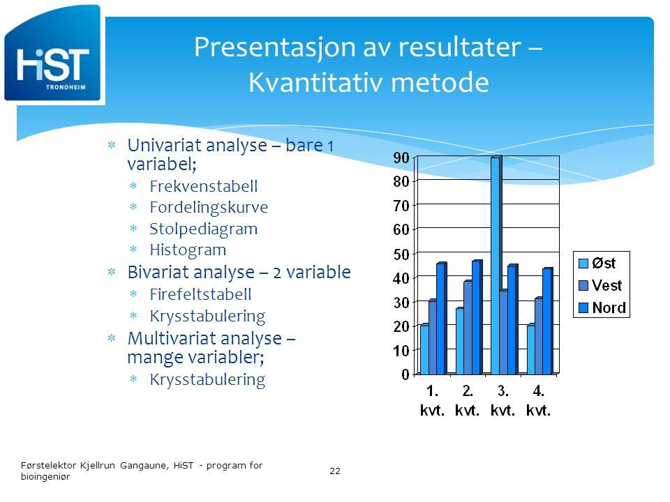 Presentasjon av resultater – Kvantitativ metode