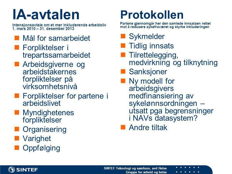 IA-avtalen Protokollen Sykmelder Mål for samarbeidet Tidlig innsats