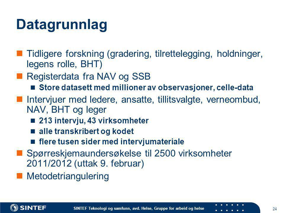 Datagrunnlag Tidligere forskning (gradering, tilrettelegging, holdninger, legens rolle, BHT) Registerdata fra NAV og SSB.