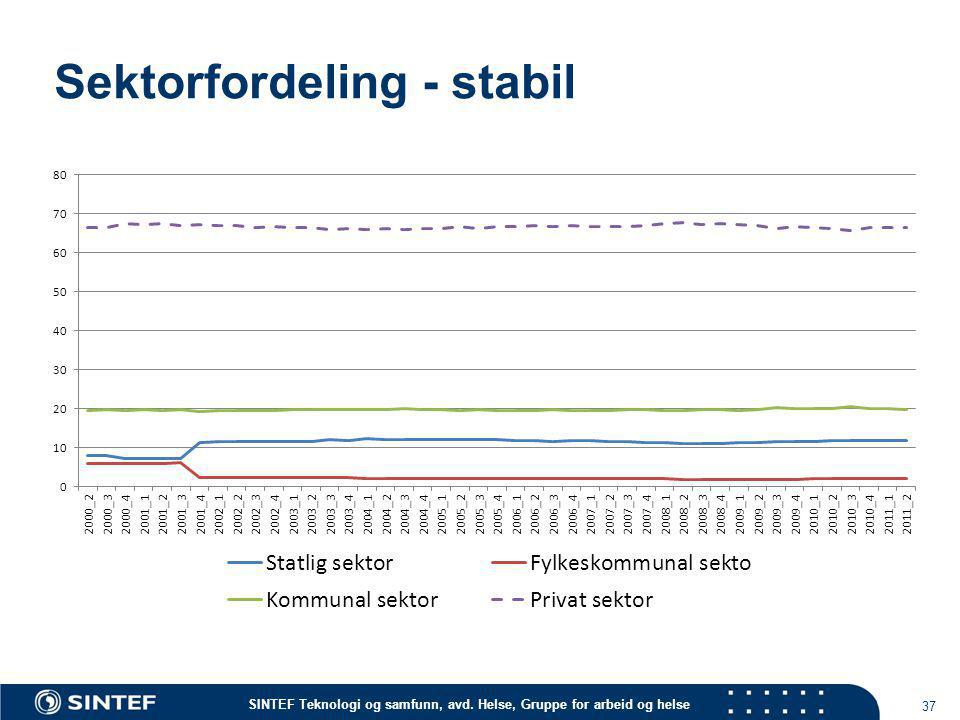 Sektorfordeling - stabil