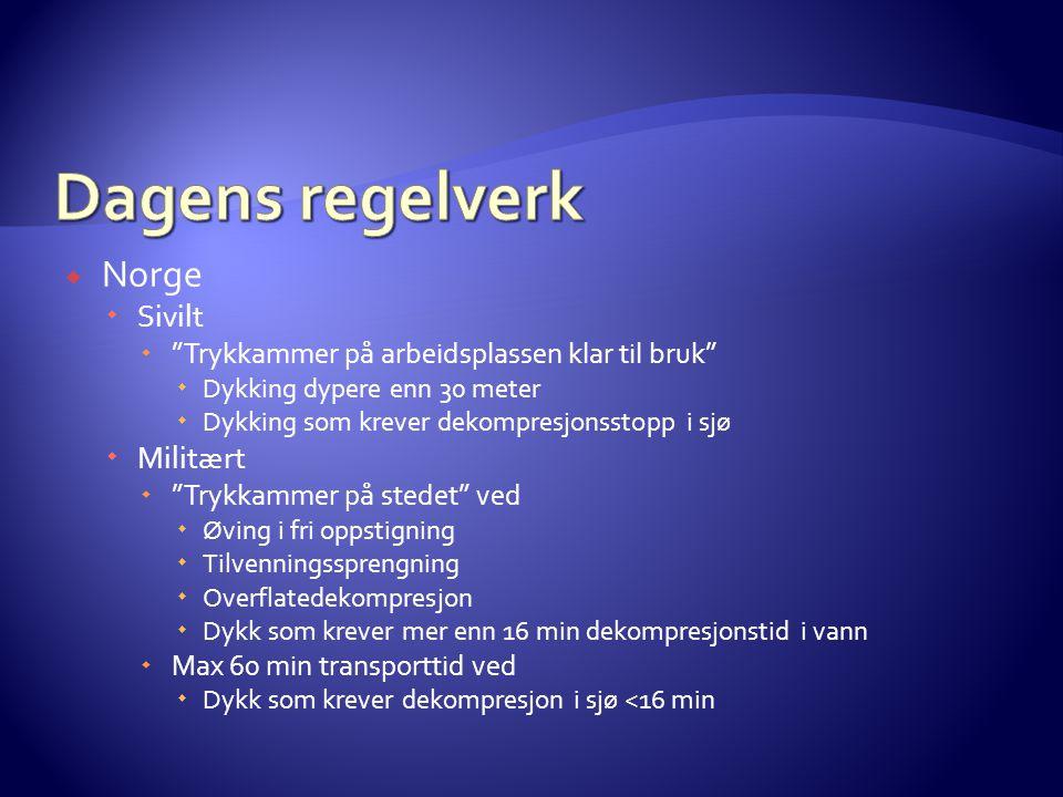 Dagens regelverk Norge Sivilt Militært