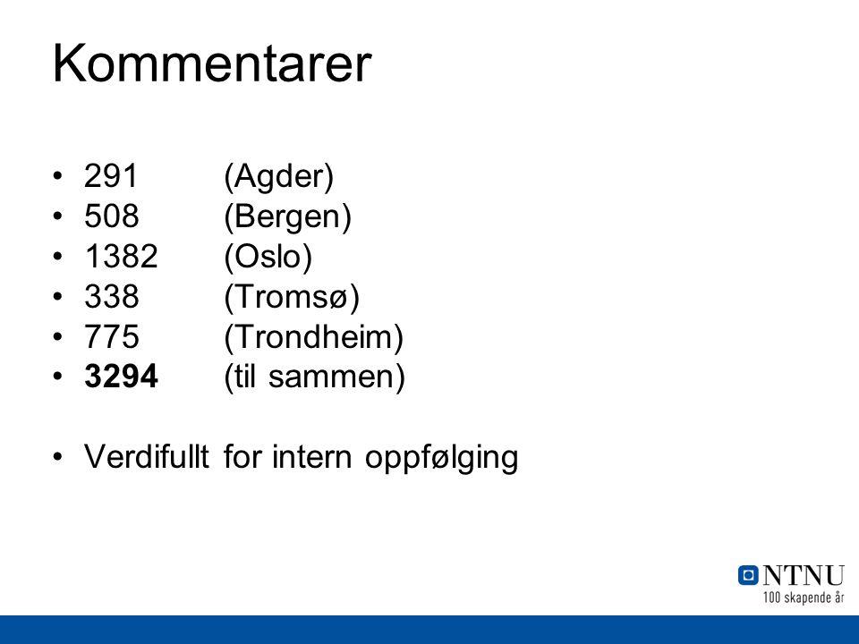 Kommentarer 291 (Agder) 508 (Bergen) 1382 (Oslo) 338 (Tromsø)