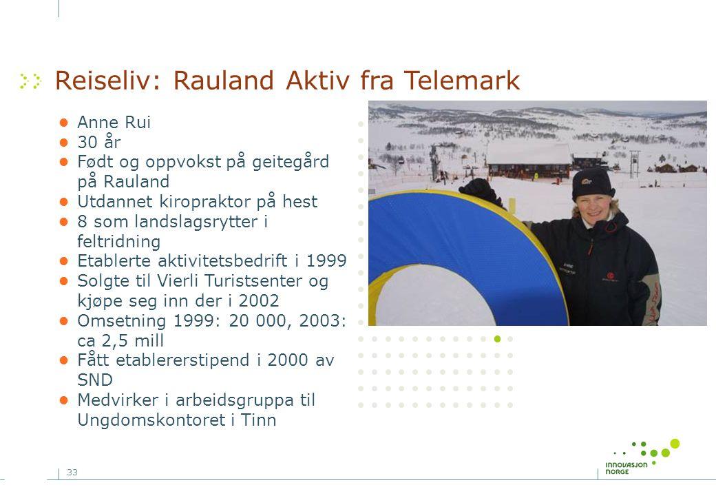 Reiseliv: Rauland Aktiv fra Telemark