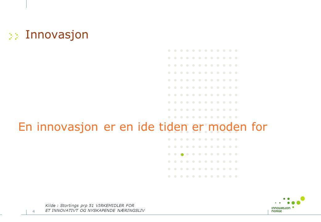 En innovasjon er en ide tiden er moden for