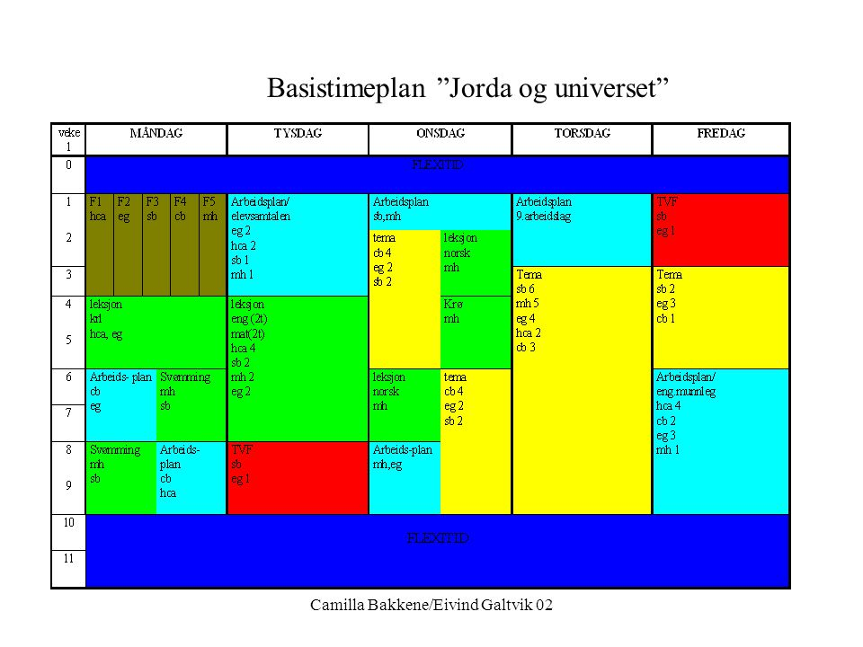 Basistimeplan Jorda og universet