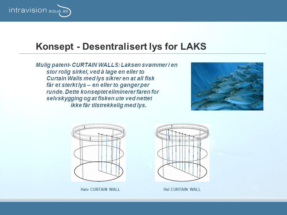 Konsept - Desentralisert lys for LAKS