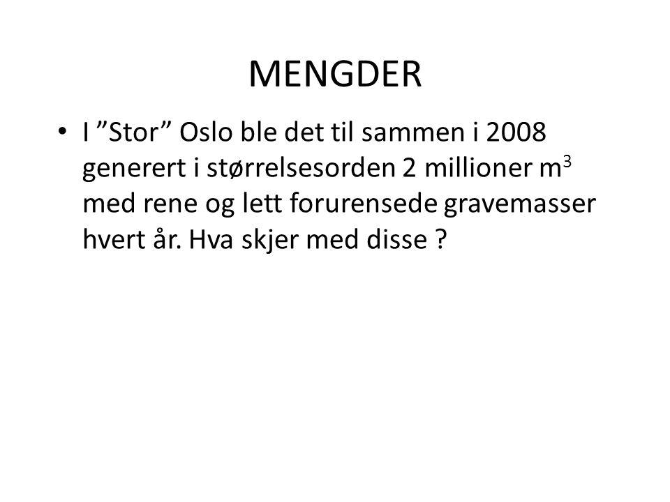 MENGDER