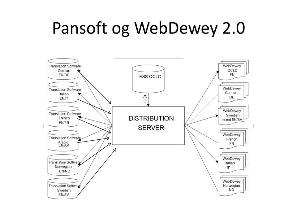 Pansoft og WebDewey 2.0 Dette gjøres mulig grunnet felles format for utveksling av metadata: MARCxml.