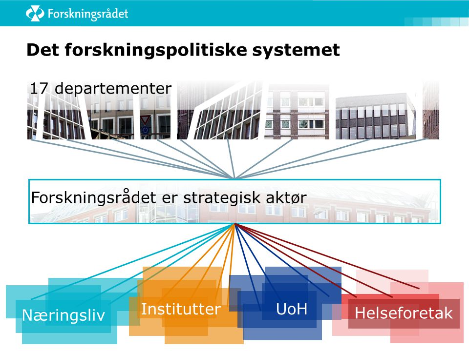 Det forskningspolitiske systemet