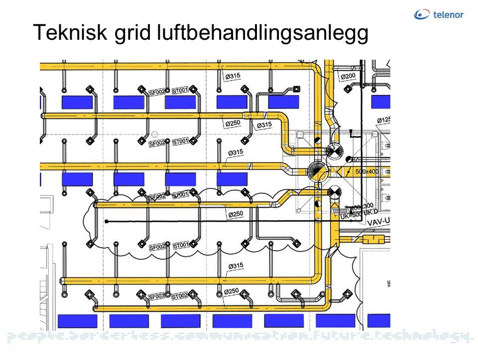 Teknisk grid luftbehandlingsanlegg