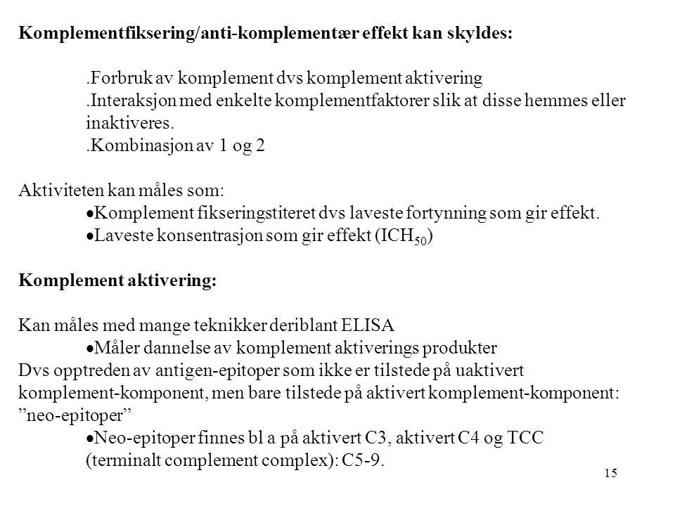 Komplementfiksering/anti-komplementær effekt kan skyldes: