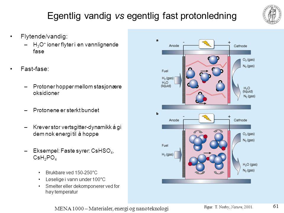 Egentlig vandig vs egentlig fast protonledning