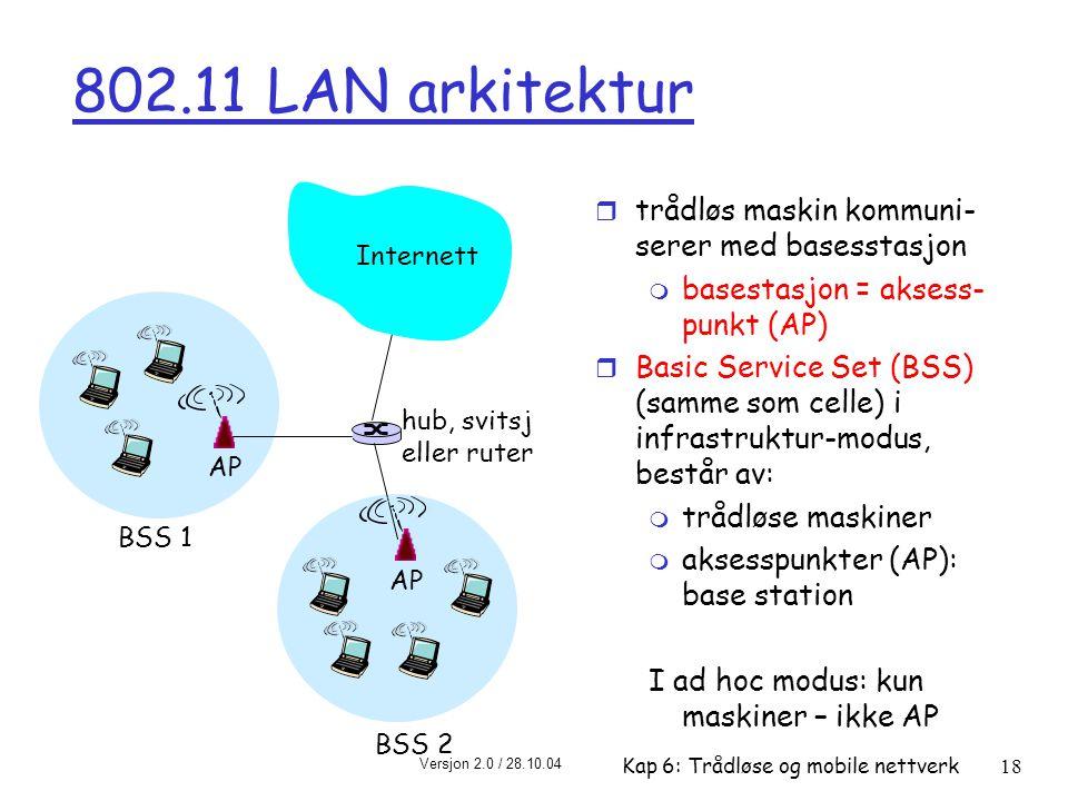 802.11 LAN arkitektur trådløs maskin kommuni-serer med basesstasjon