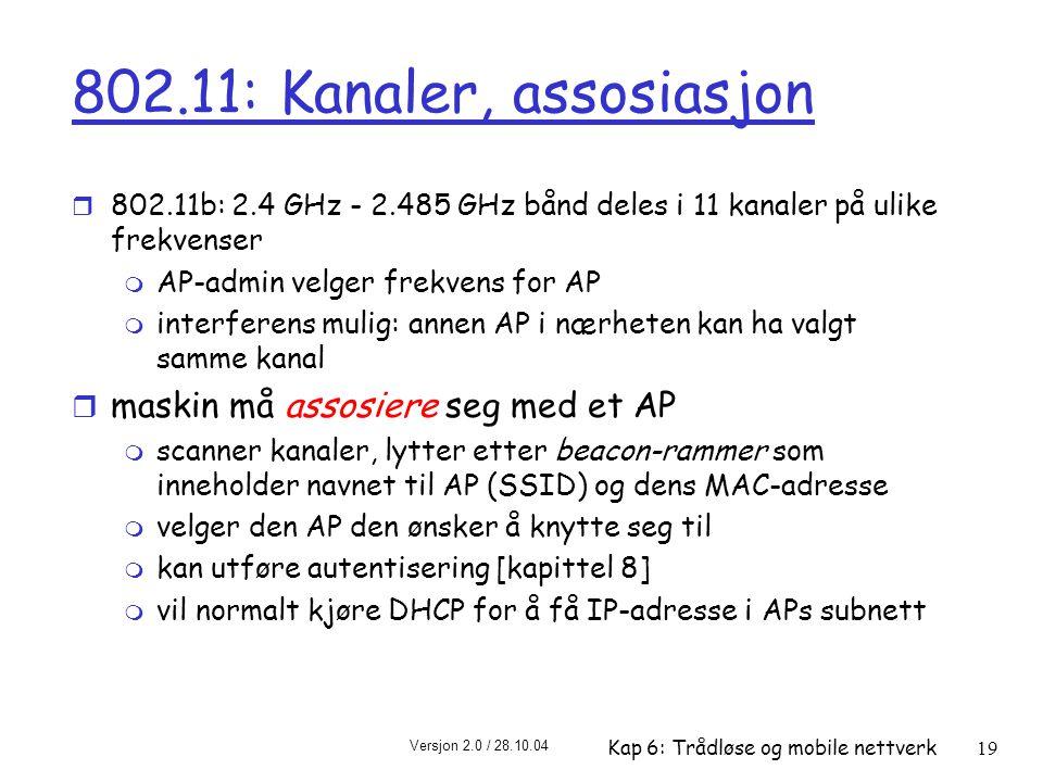 802.11: Kanaler, assosiasjon maskin må assosiere seg med et AP