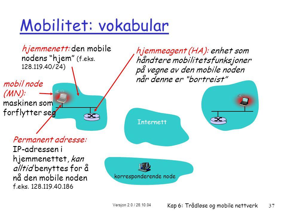 Mobilitet: vokabular hjemmenett: den mobile nodens hjem (f.eks. 128.119.40/24)