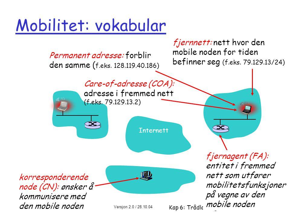Mobilitet: vokabular fjernnett: nett hvor den mobile noden for tiden befinner seg (f.eks. 79.129.13/24)