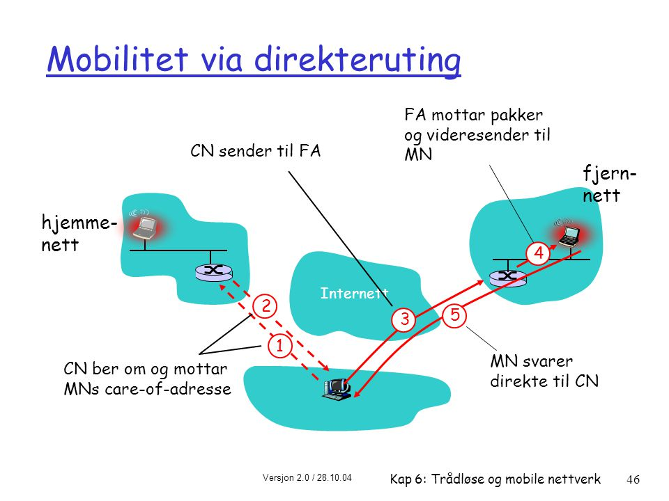 Mobilitet via direkteruting