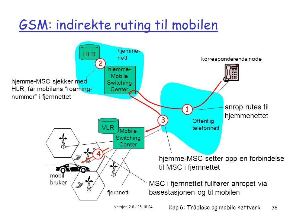 GSM: indirekte ruting til mobilen