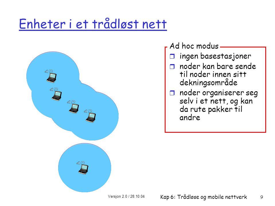 Enheter i et trådløst nett
