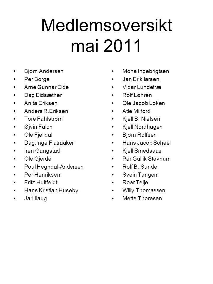 Medlemsoversikt mai 2011 Bjørn Andersen Per Borge Arne Gunnar Eide