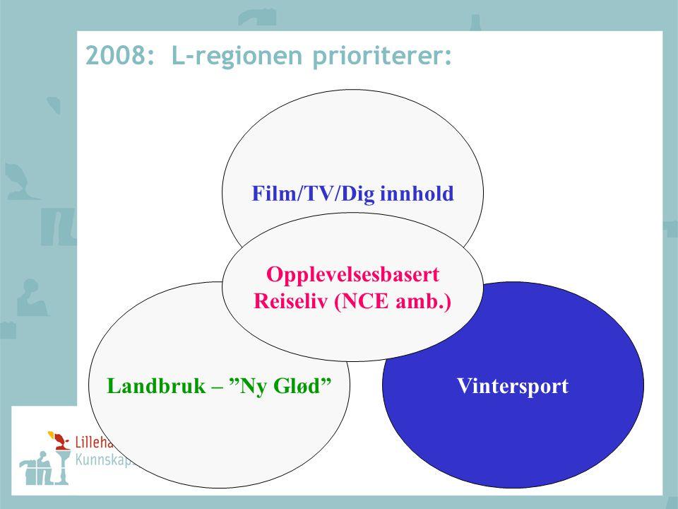 2008: L-regionen prioriterer: