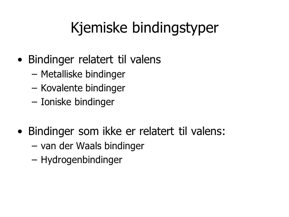 Kjemiske bindingstyper