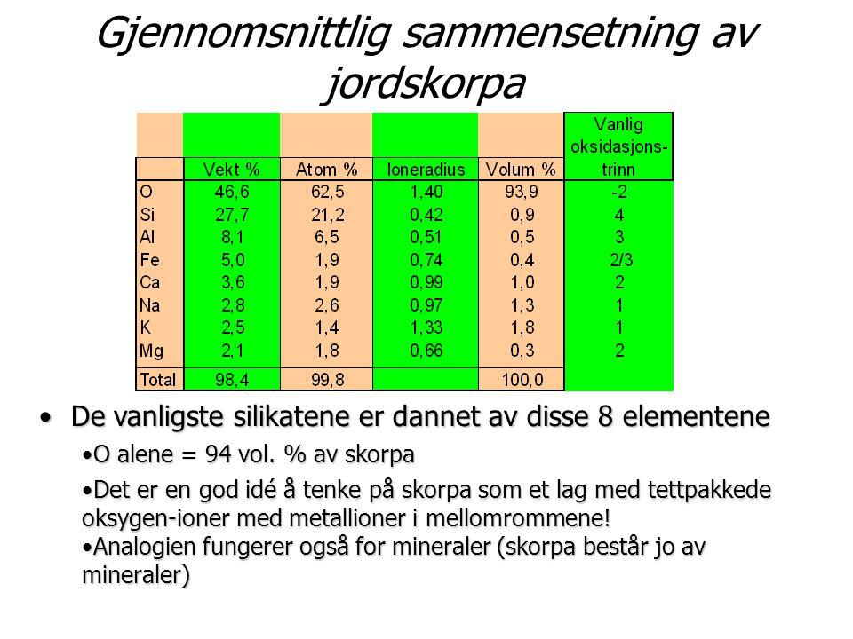 Gjennomsnittlig sammensetning av jordskorpa