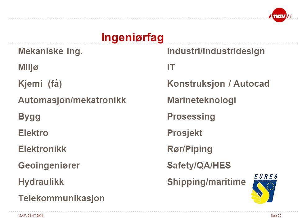 Ingeniørfag Mekaniske ing. Industri/industridesign Miljø IT