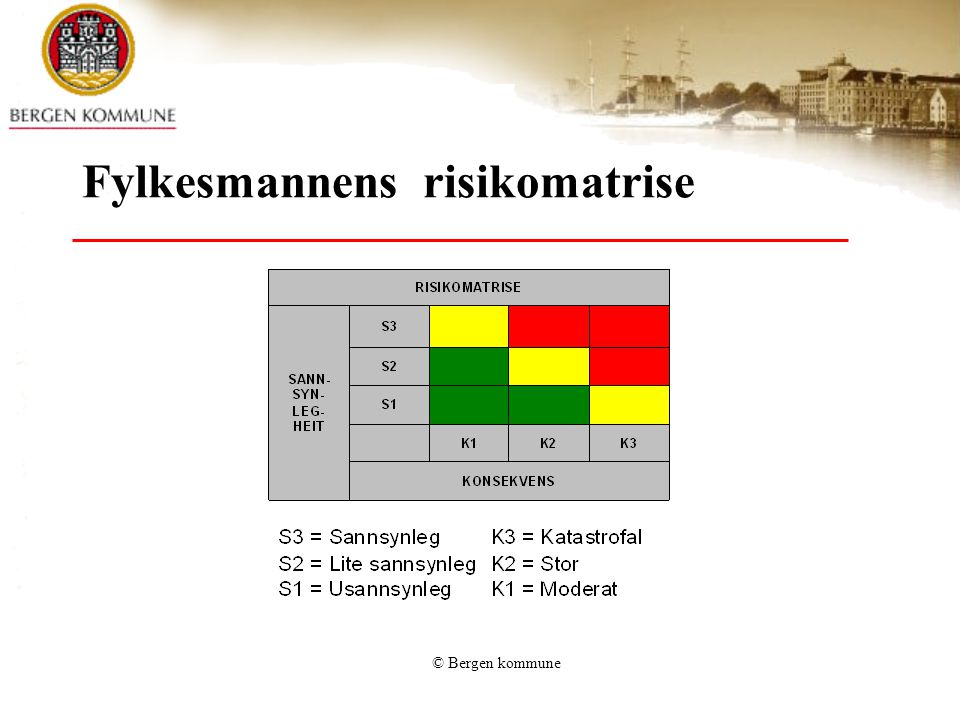 Fylkesmannens risikomatrise