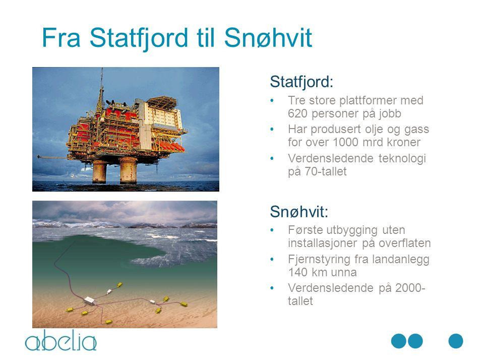 Fra Statfjord til Snøhvit
