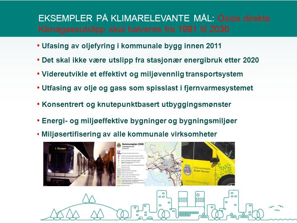 EKSEMPLER PÅ KLIMARELEVANTE MÅL: Oslos direkte