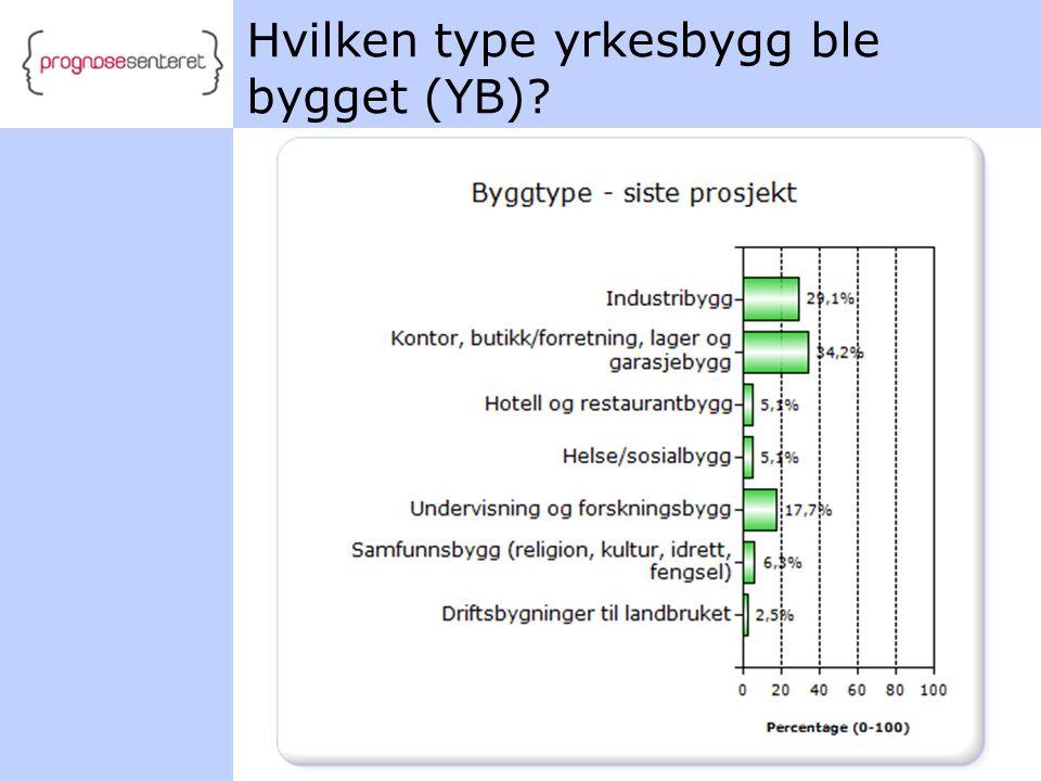 Hvilken type yrkesbygg ble bygget (YB)