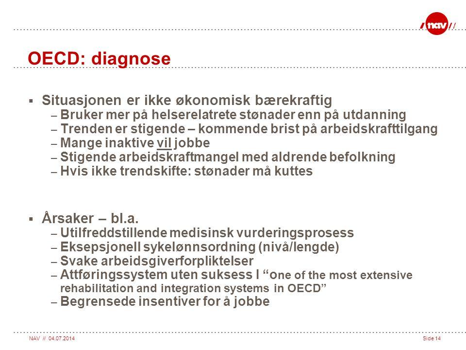OECD: diagnose Situasjonen er ikke økonomisk bærekraftig