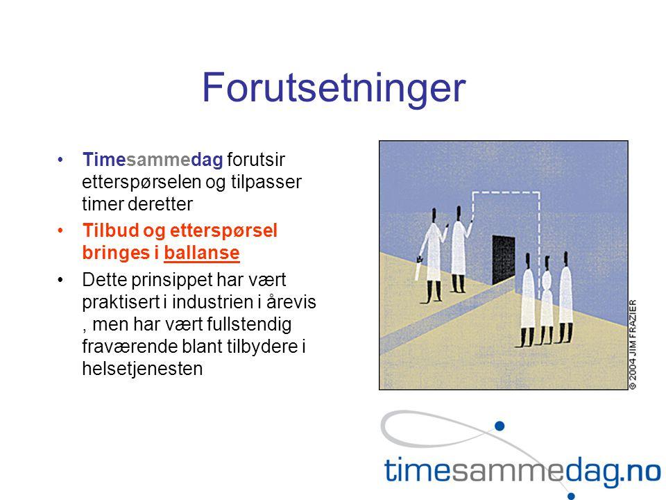 Forutsetninger Timesammedag forutsir etterspørselen og tilpasser timer deretter. Tilbud og etterspørsel bringes i ballanse.