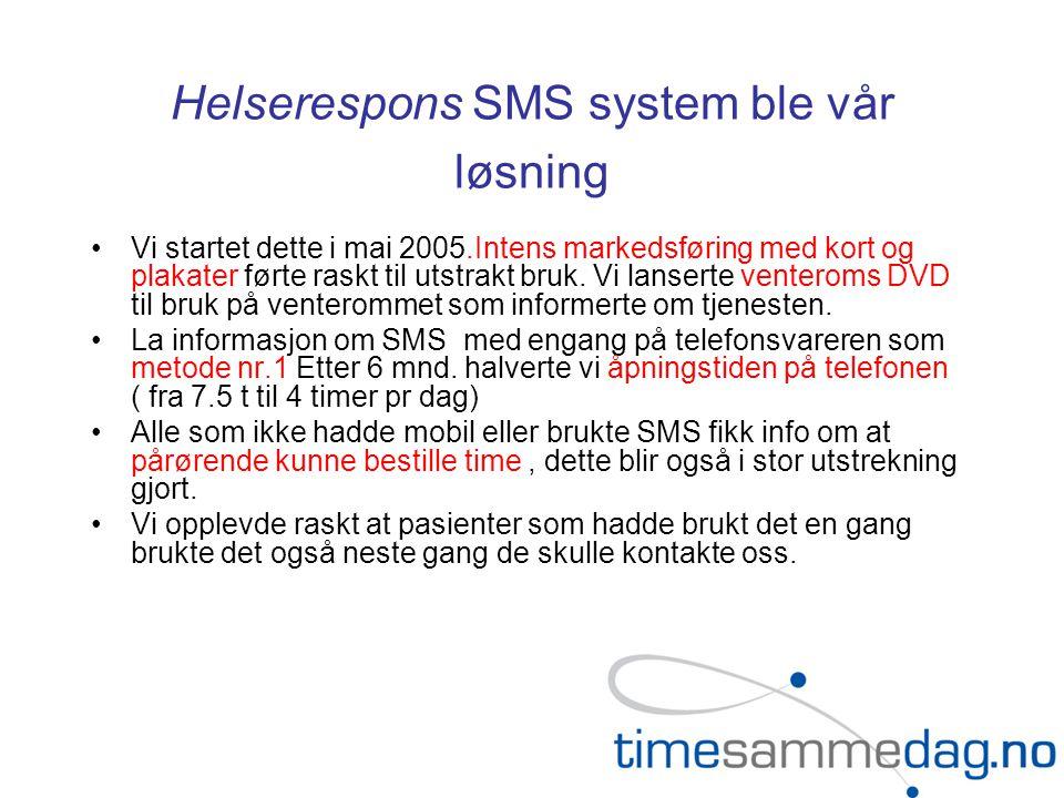 Helserespons SMS system ble vår løsning