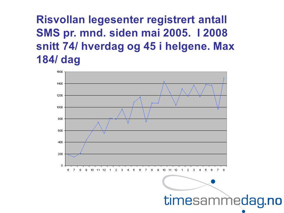 Risvollan legesenter registrert antall SMS pr. mnd. siden mai 2005
