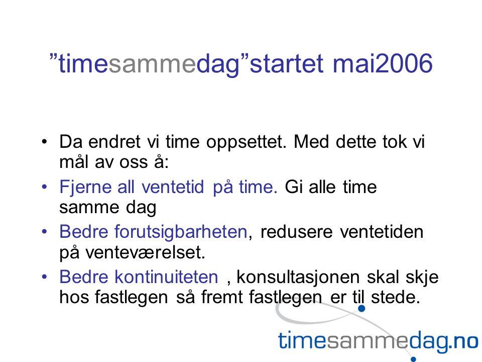 timesammedag startet mai2006