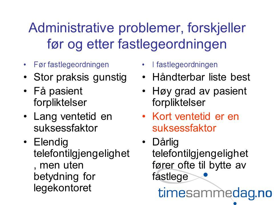 Administrative problemer, forskjeller før og etter fastlegeordningen