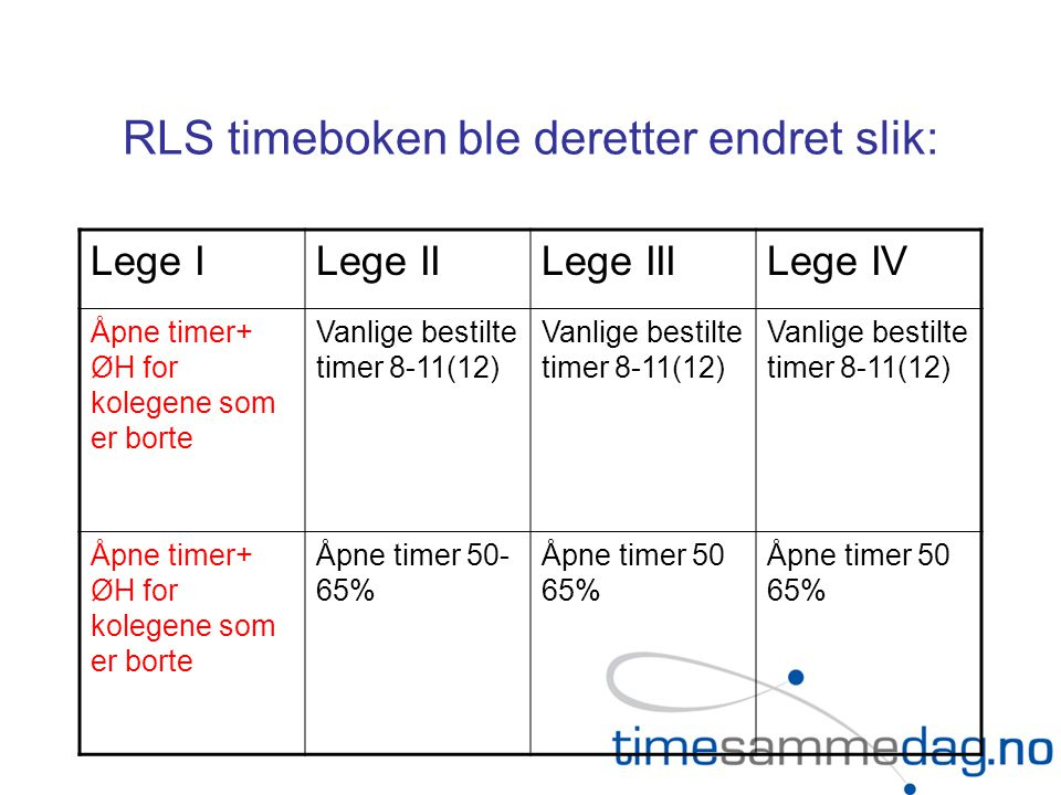 RLS timeboken ble deretter endret slik:
