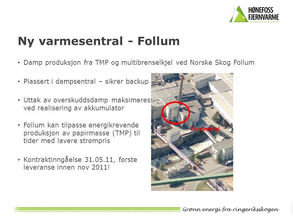 Ny varmesentral - Follum