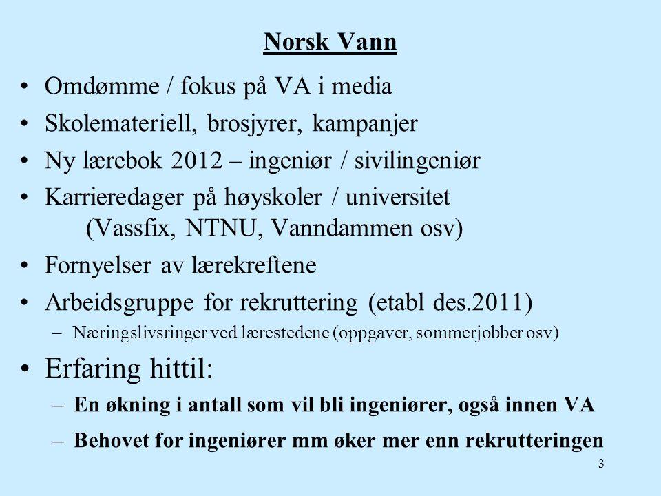 Erfaring hittil: Norsk Vann Omdømme / fokus på VA i media