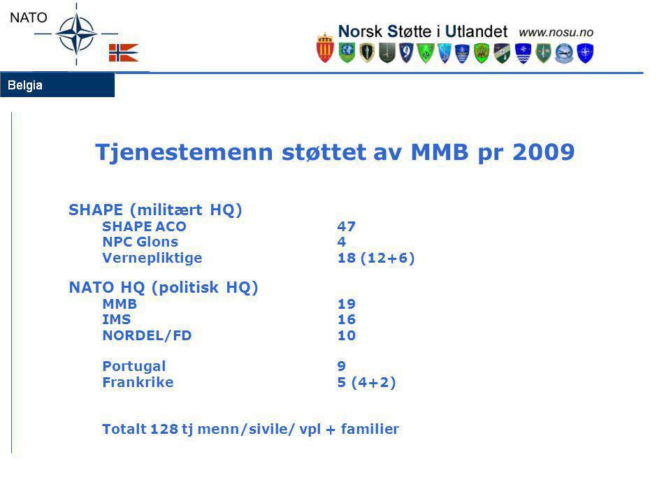 Tjenestemenn støttet av MMB pr 2009