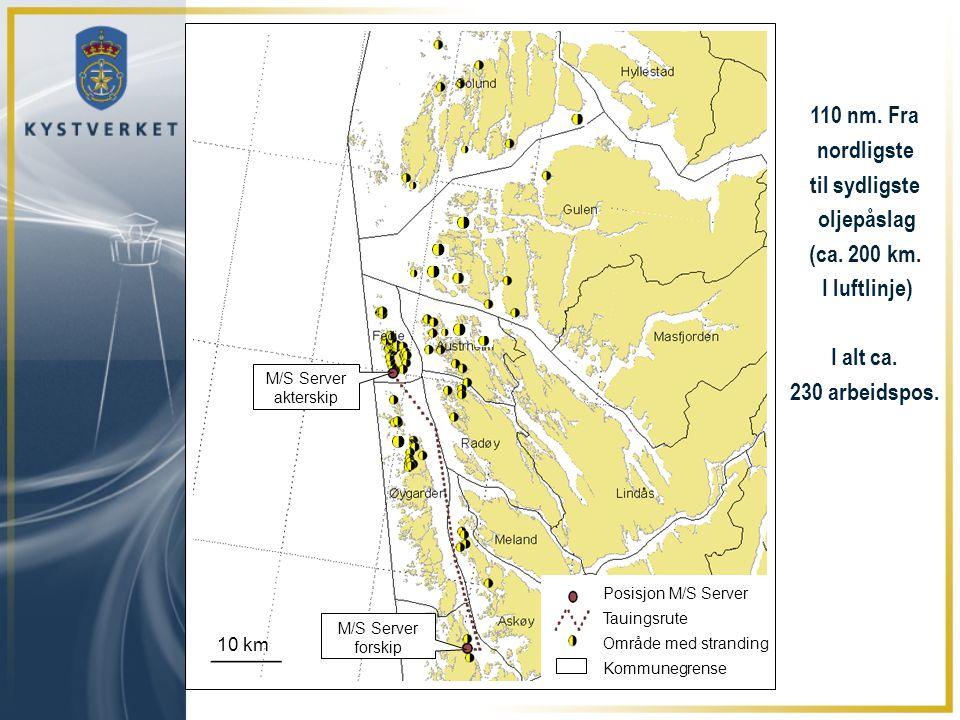 110 nm. Fra nordligste til sydligste oljepåslag (ca. 200 km.