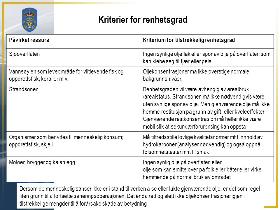 Kriterier for renhetsgrad