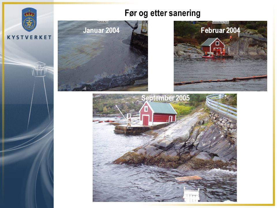 Før og etter sanering Januar 2004 Februar 2004 September 2005